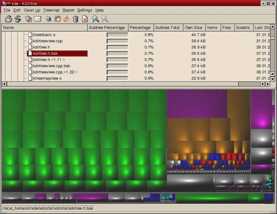 KDirStat screenshot